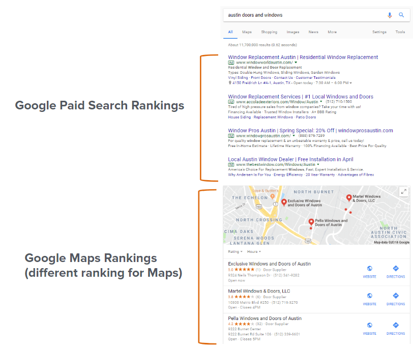 Google rankings examples