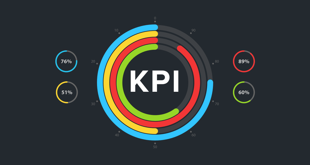 Measuring the Right Things: What KPIs Should I Be Looking At?